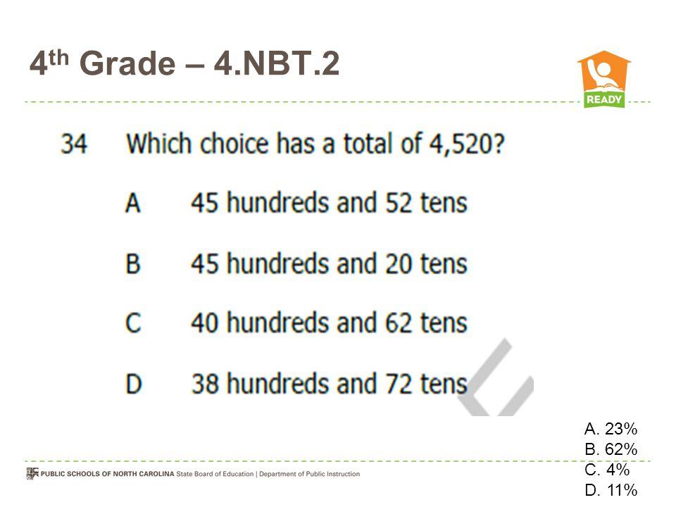 4 th Grade – 4.NBT.2 A. 23% B. 62% C. 4% D. 11%
