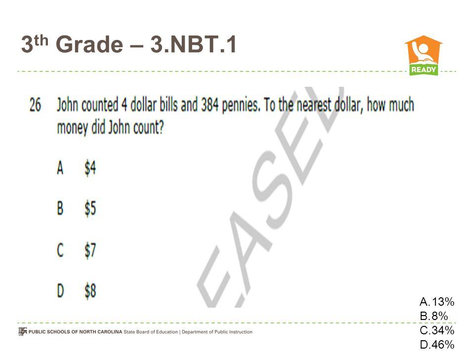 3 th Grade – 3.NBT.1 A.13% B.8% C.34% D.46%