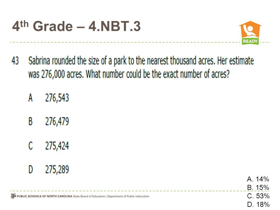 4 th Grade – 4.NBT.3 O O\ A. 14% B. 15% C. 53% D. 18%