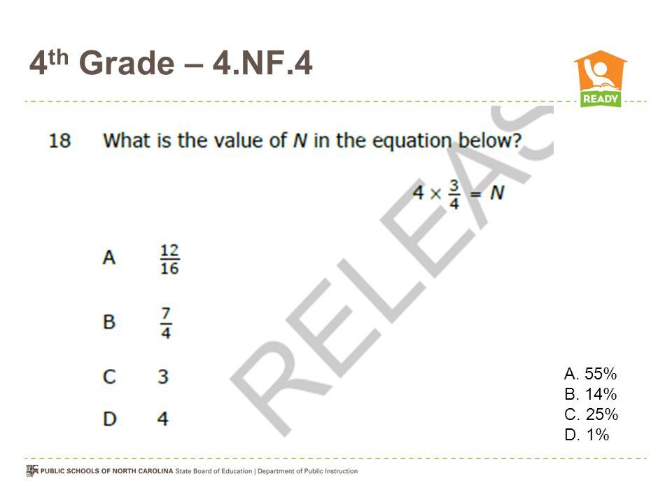 4 th Grade – 4.NF.4 O O\ A. 55% B. 14% C. 25% D. 1%