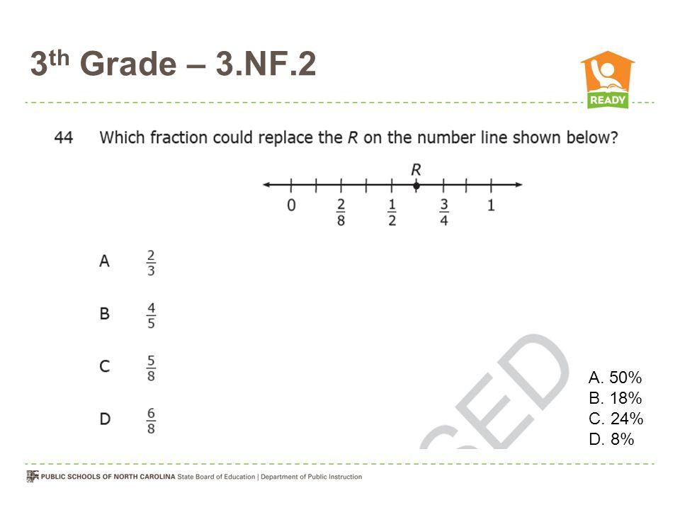 3 th Grade – 3.NF.2 O O\ A. 50% B. 18% C. 24% D. 8%
