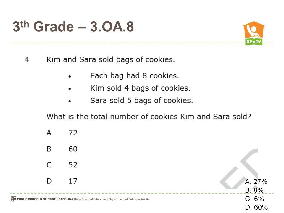3 th Grade – 3.OA.8 O O\ A. 27% B. 8% C. 6% D. 60%