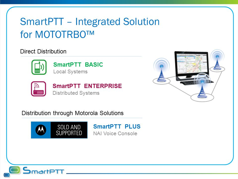 SmartPTT – Integrated Solution for MOTOTRBO™ SmartPTT BASIC Local Systems SmartPTT ENTERPRISE Distributed Systems Direct Distribution Distribution thr