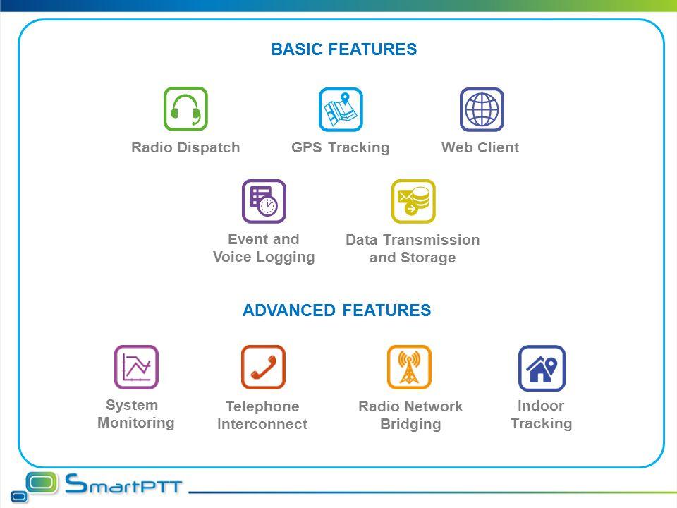 Configurations & SmartPTT Solutions ConfigurationDataVoice Simplex Digital or Analog channels Basic Basic or Enterprise IP Site ConnectEnterprise Enterprise or PLUS Capacity PlusEnterprisePLUS Linked Capacity Plus EnterprisePLUS Connect PlusEnterprisePLUS