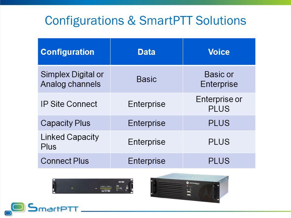 Configurations & SmartPTT Solutions ConfigurationDataVoice Simplex Digital or Analog channels Basic Basic or Enterprise IP Site ConnectEnterprise Ente