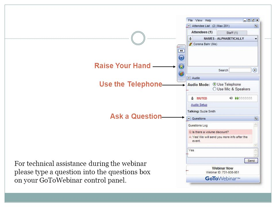 Raise Your Hand Use the Telephone Ask a Question For technical assistance during the webinar please type a question into the questions box on your GoToWebinar control panel.