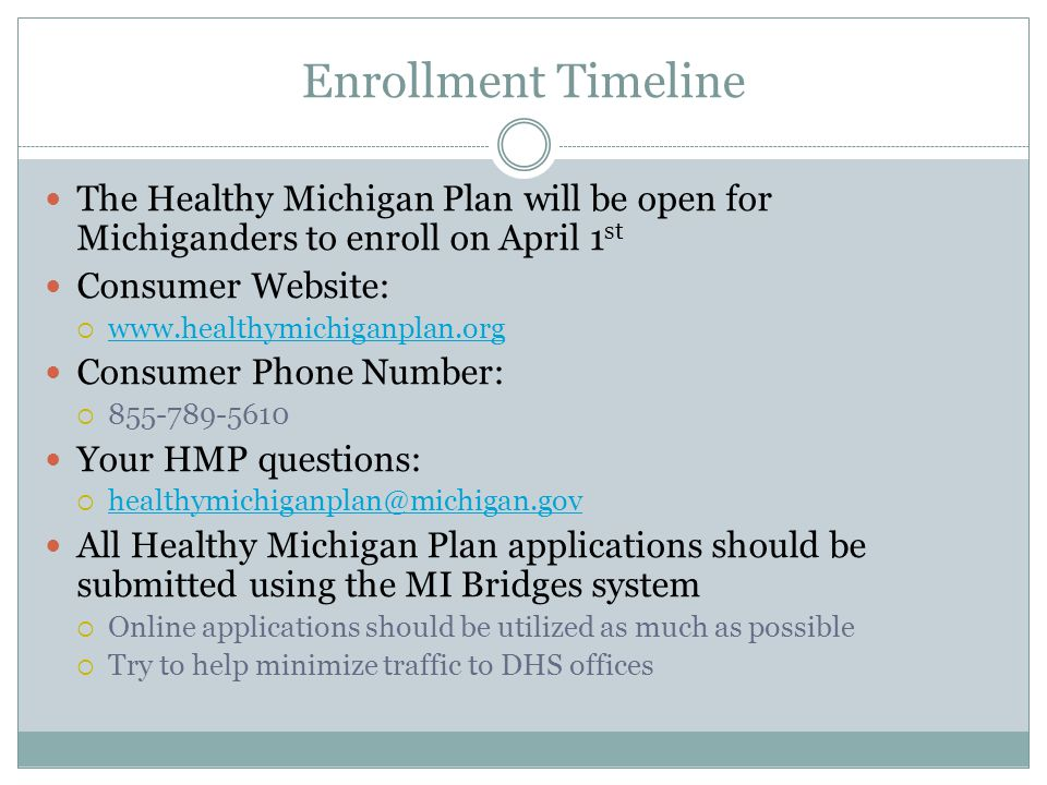 Enrollment Timeline The Healthy Michigan Plan will be open for Michiganders to enroll on April 1 st Consumer Website:  www.healthymichiganplan.org www.healthymichiganplan.org Consumer Phone Number:  855-789-5610 Your HMP questions:  healthymichiganplan@michigan.gov healthymichiganplan@michigan.gov All Healthy Michigan Plan applications should be submitted using the MI Bridges system  Online applications should be utilized as much as possible  Try to help minimize traffic to DHS offices