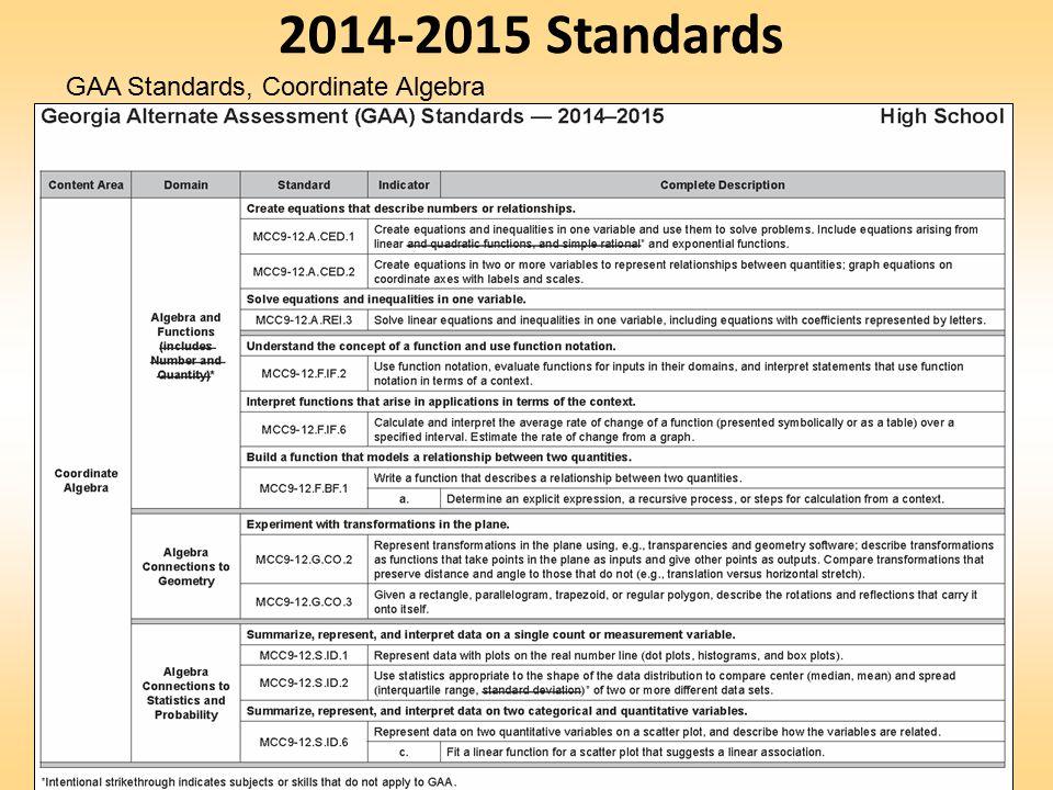 19 2014-2015 Standards GAA Standards, Coordinate Algebra