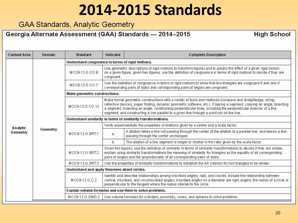 20 2014-2015 Standards GAA Standards, Analytic Geometry