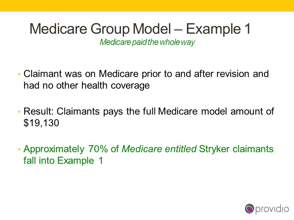 Medicare Group Model – Example 1 Medicare paid the whole way Claimant was on Medicare prior to and after revision and had no other health coverage Res
