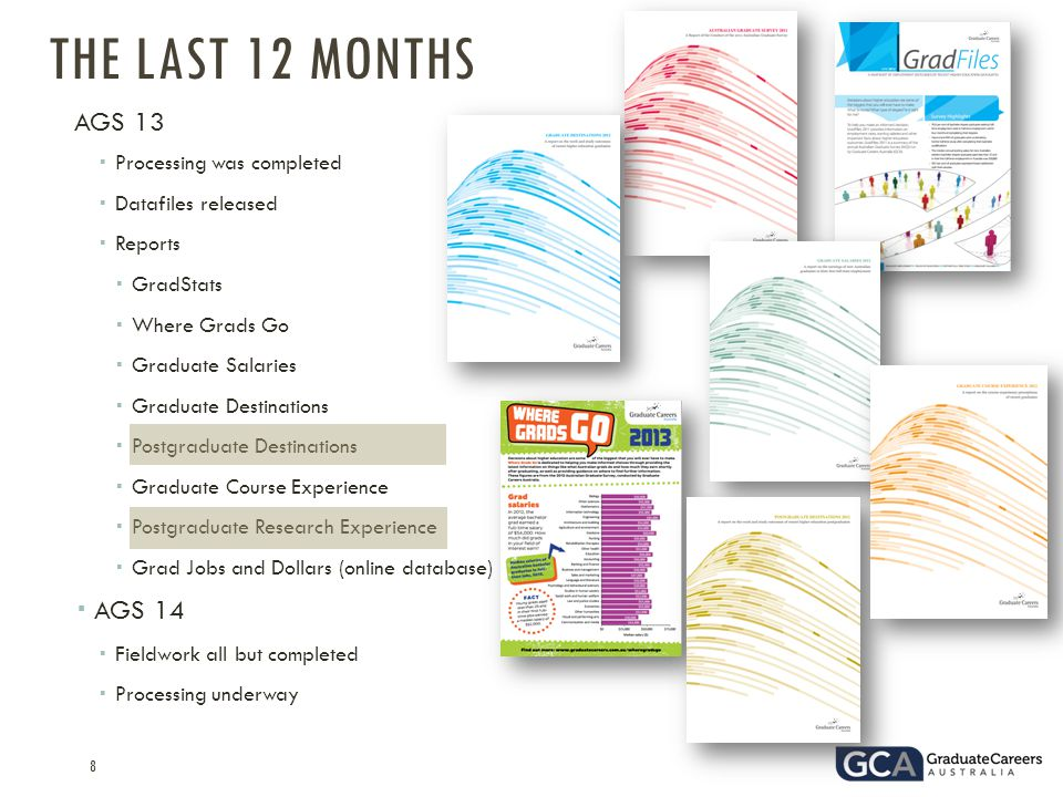 8 THE LAST 12 MONTHS AGS 13  Processing was completed  Datafiles released  Reports  GradStats  Where Grads Go  Graduate Salaries  Graduate Destinations  Postgraduate Destinations  Graduate Course Experience  Postgraduate Research Experience  Grad Jobs and Dollars (online database)  AGS 14  Fieldwork all but completed  Processing underway