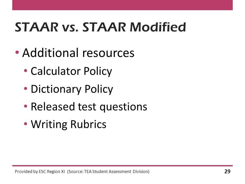 STAAR vs.