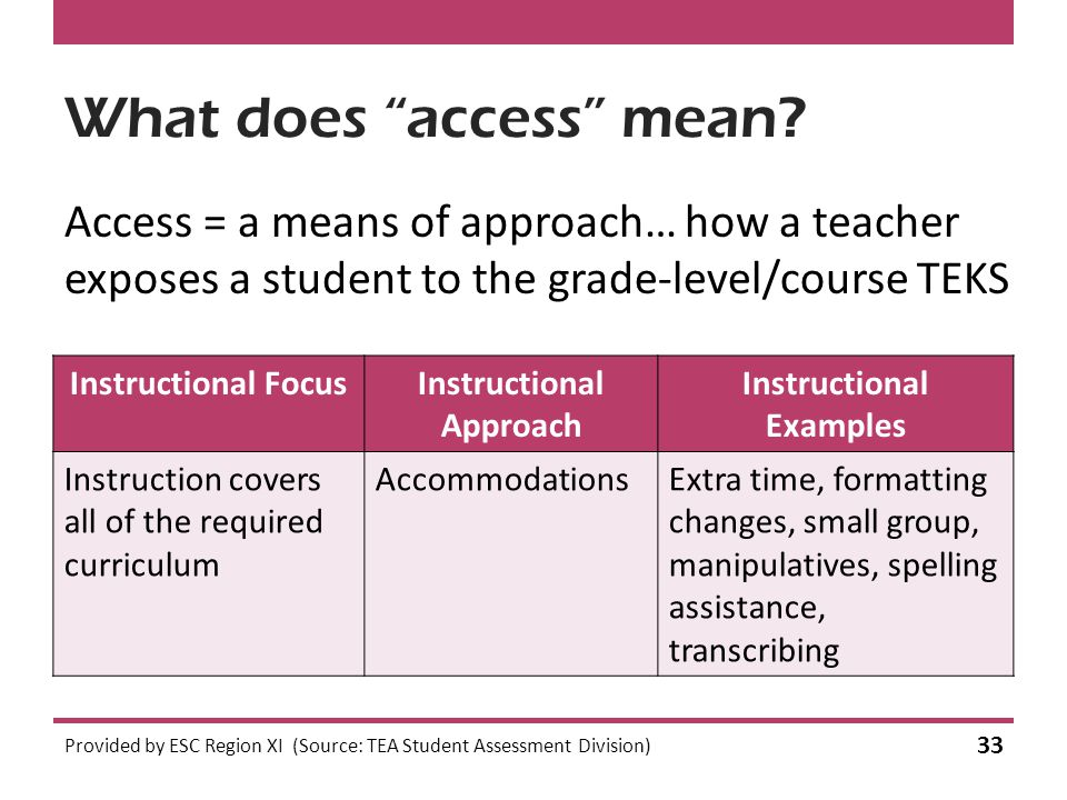 What does access mean.