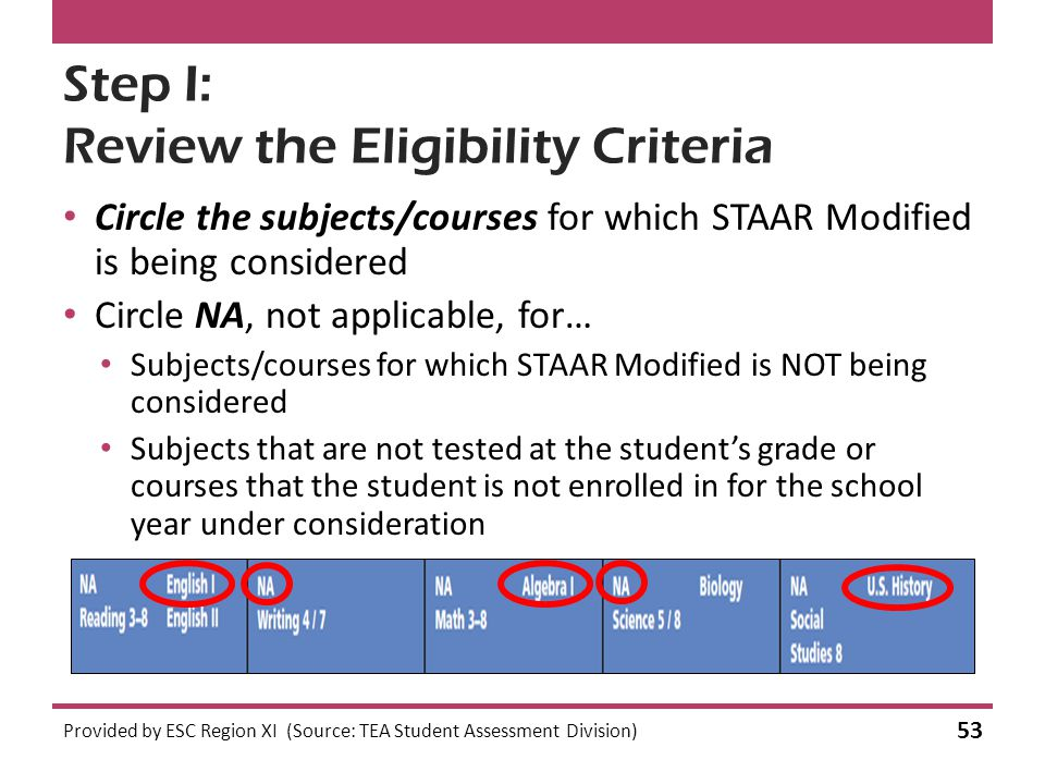 Step I: Review the Eligibility Criteria Circle the subjects/courses for which STAAR Modified is being considered Circle NA, not applicable, for… Subjects/courses for which STAAR Modified is NOT being considered Subjects that are not tested at the student's grade or courses that the student is not enrolled in for the school year under consideration Provided by ESC Region XI (Source: TEA Student Assessment Division) 53
