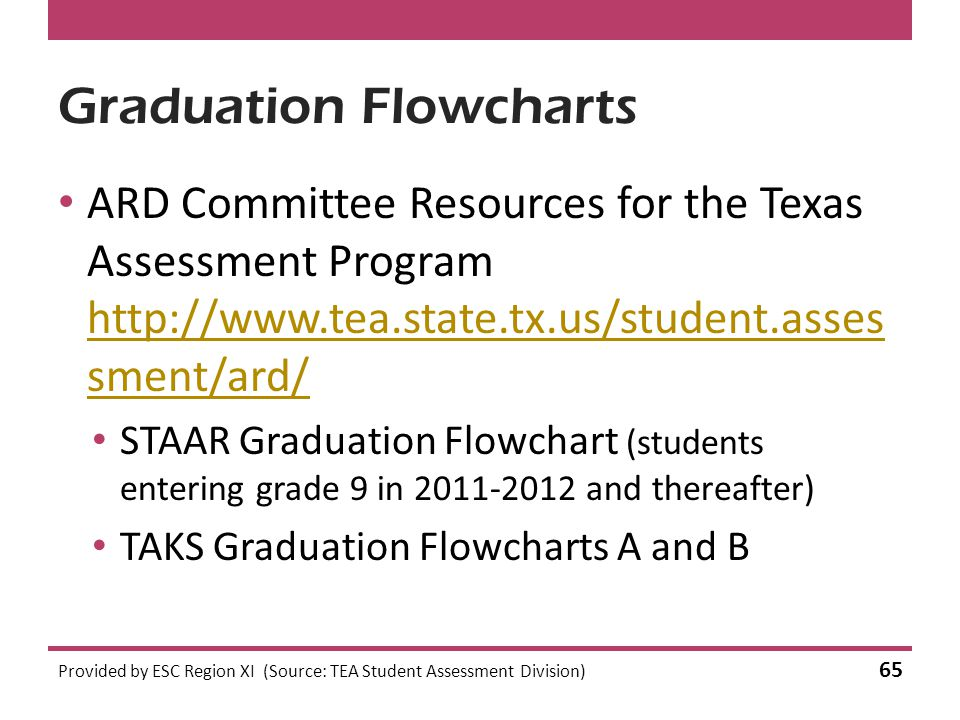 Graduation Flowcharts Provided by ESC Region XI (Source: TEA Student Assessment Division) 65 ARD Committee Resources for the Texas Assessment Program http://www.tea.state.tx.us/student.asses sment/ard/ http://www.tea.state.tx.us/student.asses sment/ard/ STAAR Graduation Flowchart (students entering grade 9 in 2011-2012 and thereafter) TAKS Graduation Flowcharts A and B