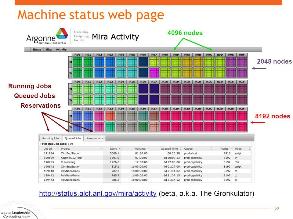 Machine status web page 50 http://status.alcf.anl.gov/mira/activityhttp://status.alcf.anl.gov/mira/activity (beta, a.k.a.