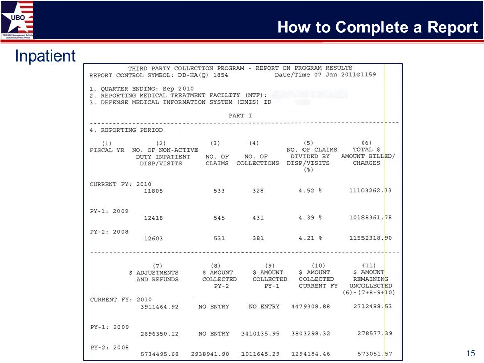 How to Complete a Report 15 Inpatient