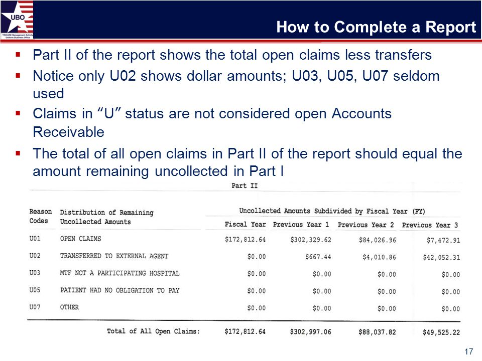 How to Complete a Report  Part II of the report shows the total open claims less transfers  Notice only U02 shows dollar amounts; U03, U05, U07 seldom used  Claims in U status are not considered open Accounts Receivable  The total of all open claims in Part II of the report should equal the amount remaining uncollected in Part I 17
