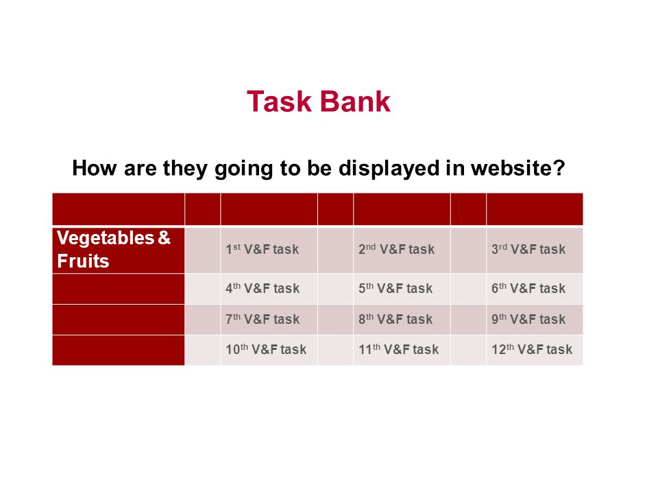 Task Bank How are they going to be displayed in website? Vegetables & Fruits 1 st V&F task2 nd V&F task3 rd V&F task 4 th V&F task5 th V&F task6 th V&