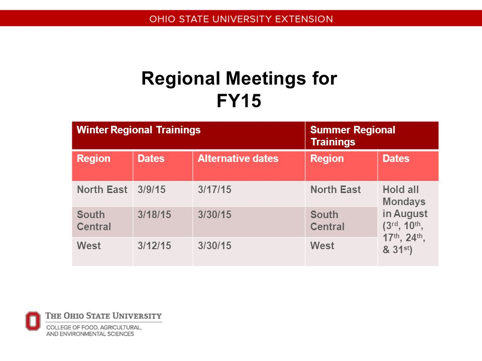 Regional Meetings for FY15 Winter Regional TrainingsSummer Regional Trainings RegionDatesAlternative datesRegionDates North East3/9/153/17/15North EastHold all Mondays in August (3 rd, 10 th, 17 th, 24 th, & 31 st ) South Central 3/18/153/30/15South Central West3/12/153/30/15West