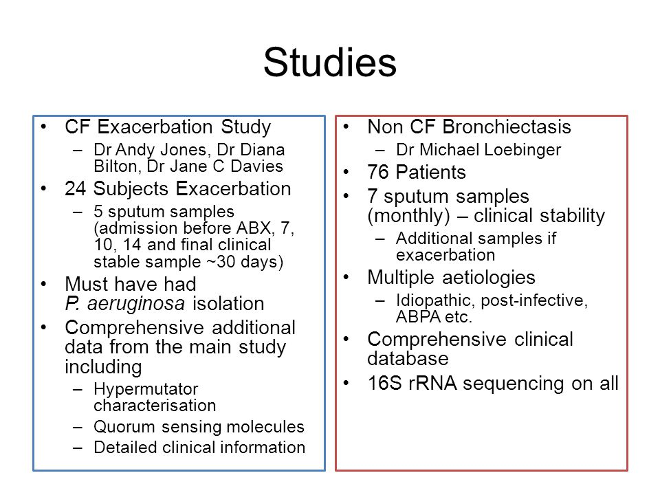 Studies CF Exacerbation Study –Dr Andy Jones, Dr Diana Bilton, Dr Jane C Davies 24 Subjects Exacerbation –5 sputum samples (admission before ABX, 7, 10, 14 and final clinical stable sample ~30 days) Must have had P.
