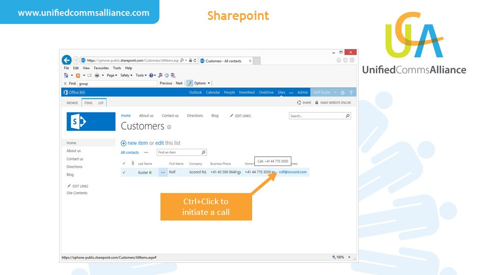 Ctrl+Click to initiate a call Sharepoint