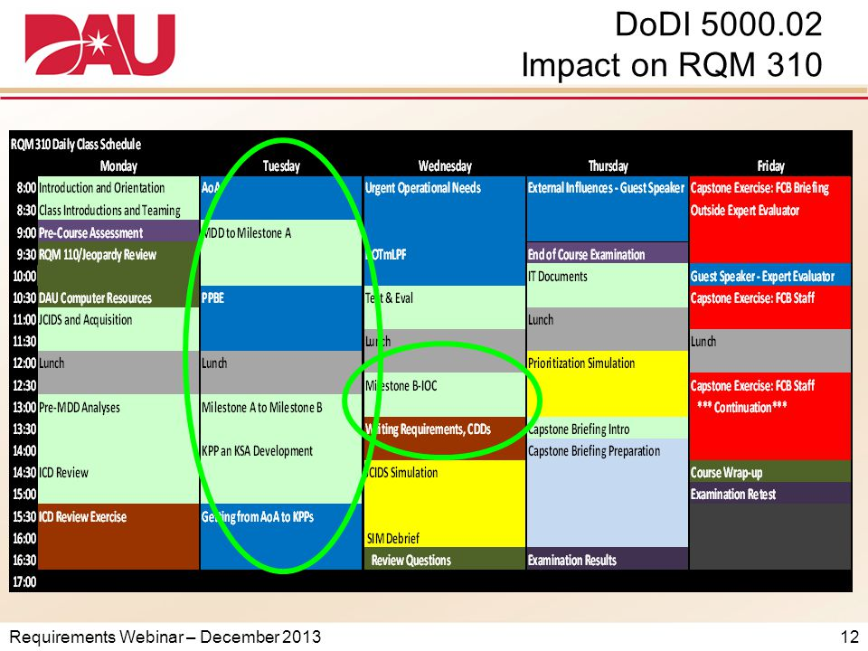 Requirements Webinar – December 2013 DoDI 5000.02 Impact on RQM 310 12