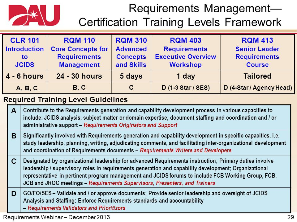 Requirements Webinar – December 2013 Requirements Management— Certification Training Levels Framework CLR 101 Introduction to JCIDS RQM 110 Core Concepts for Requirements Management RQM 310 Advanced Concepts and Skills RQM 403 Requirements Executive Overview Workshop RQM 413 Senior Leader Requirements Course 4 - 6 hours24 - 30 hours5 days1 dayTailored A, B, C B, CCD (1-3 Star / SES) D (4-Star / Agency Head) Required Training Level Guidelines A Contribute to the Requirements generation and capability development process in various capacities to include: JCIDS analysis, subject matter or domain expertise, document staffing and coordination and / or administrative support – Requirements Originators and Support B Significantly involved with Requirements generation and capability development in specific capacities, i.e.