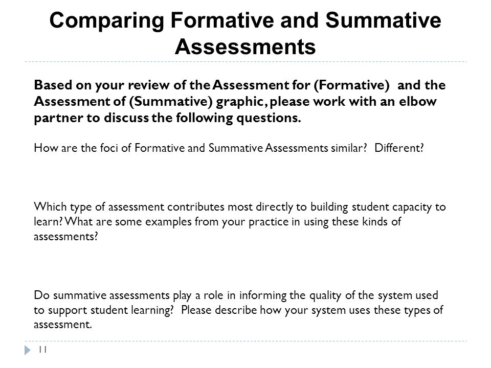 Comparing Formative and Summative Assessments Based on your review of the Assessment for (Formative) and the Assessment of (Summative) graphic, please