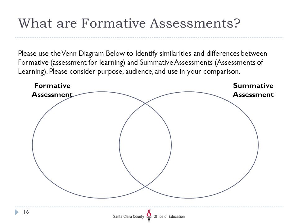 What are Formative Assessments? Please use the Venn Diagram Below to Identify similarities and differences between Formative (assessment for learning)