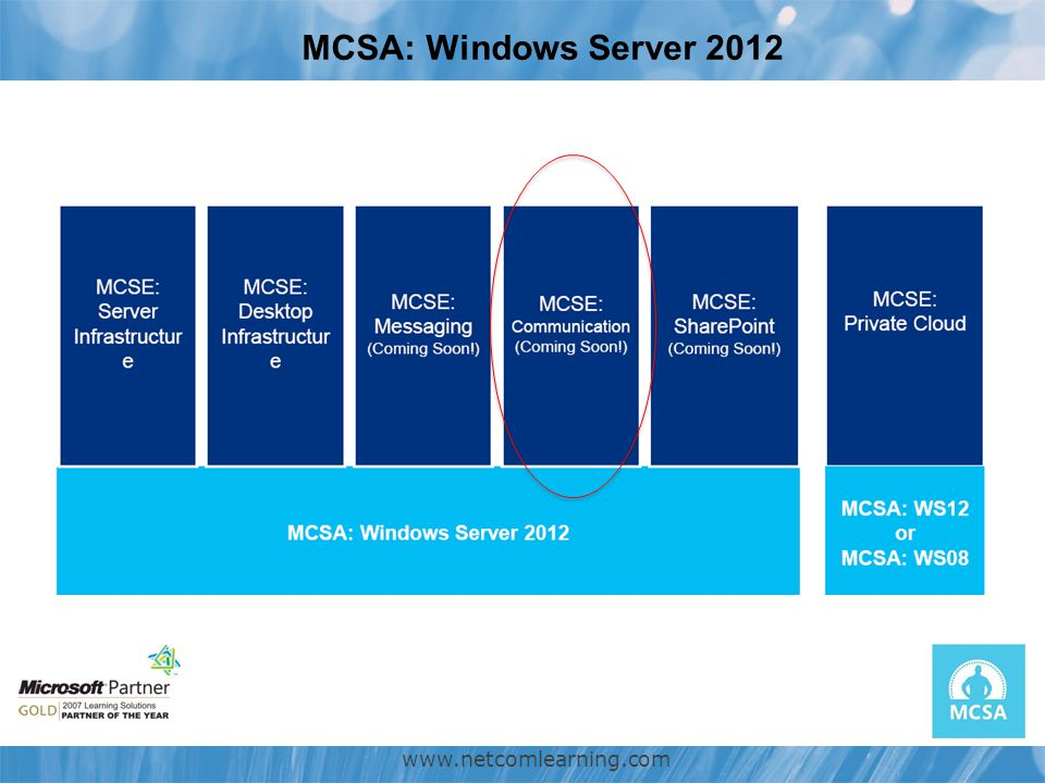 MCSA: Windows Server 2012 www.netcomlearning.com