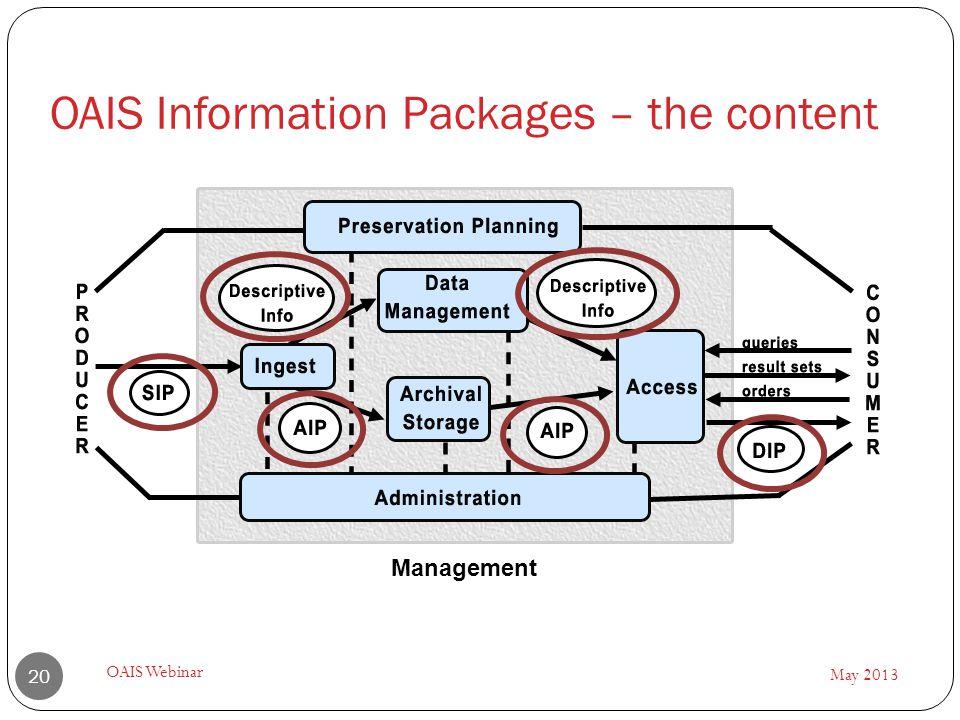 May 2013 OAIS Webinar 20 Management