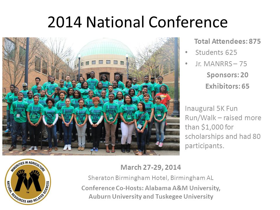 2014 National Conference Total Attendees: 875 Students 625 Jr.