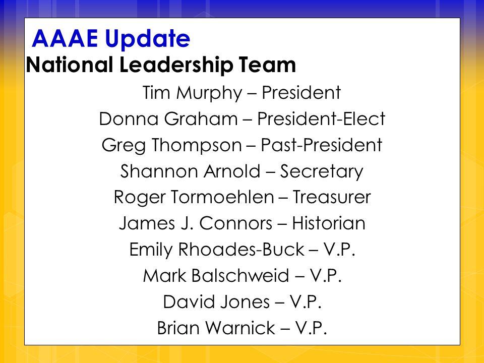 AAAE Update National Leadership Team Tim Murphy – President Donna Graham – President-Elect Greg Thompson – Past-President Shannon Arnold – Secretary Roger Tormoehlen – Treasurer James J.