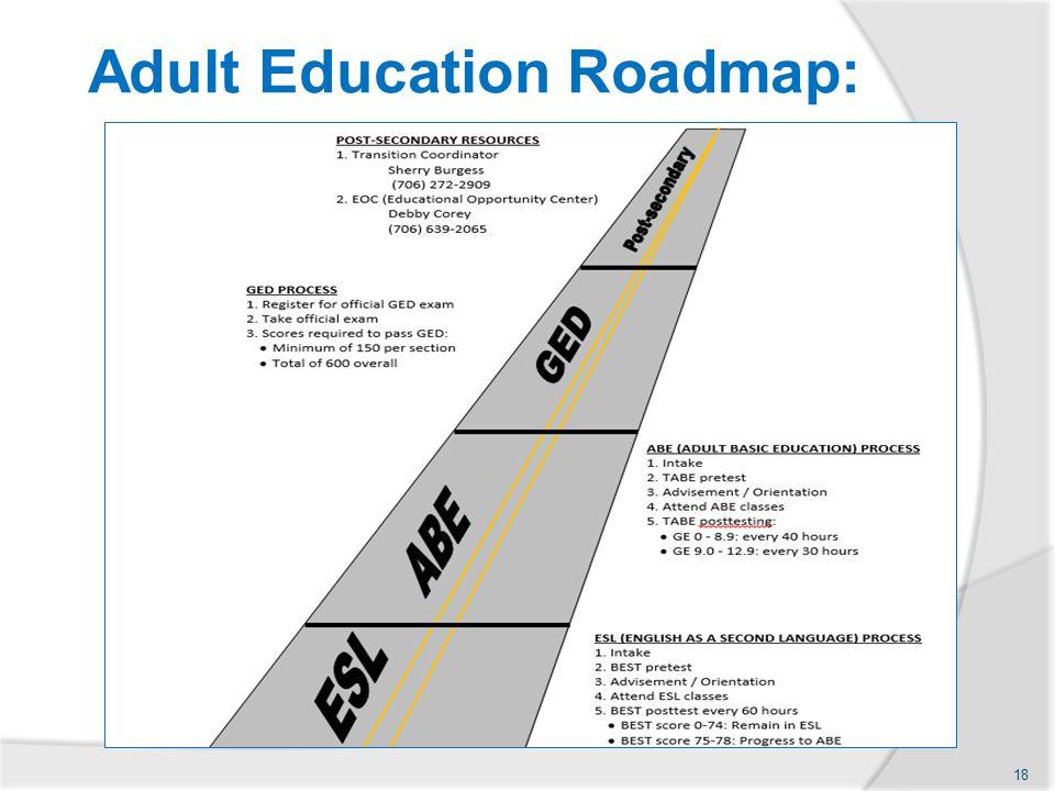 Adult Education Roadmap: 18