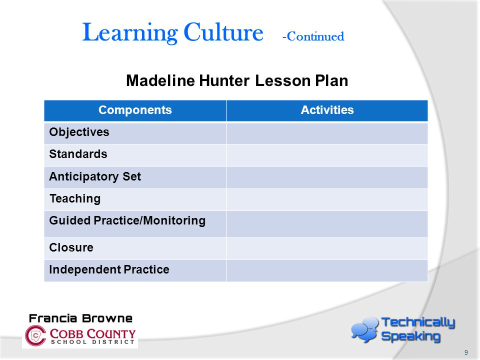 Learning Culture -Continued Madeline Hunter Lesson Plan 9 ComponentsActivities Objectives Standards Anticipatory Set Teaching Guided Practice/Monitori