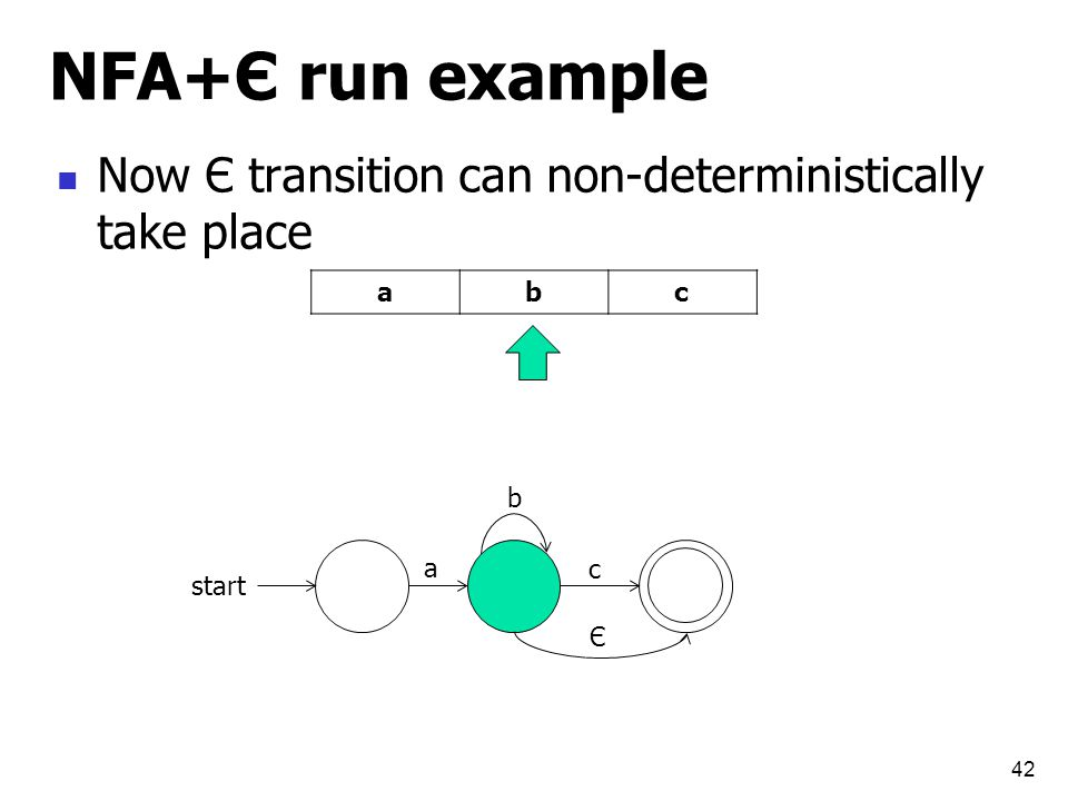 NFA+Є run example Now Є transition can non-deterministically take place 42 start a b c cba Є