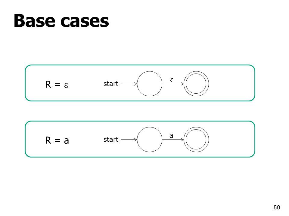 Base cases 50 R =  R = a start  a
