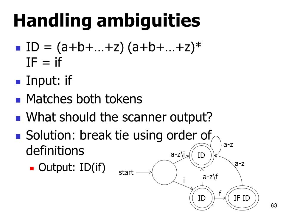 Handling ambiguities ID = (a+b+…+z) (a+b+…+z)* IF = if Input: if Matches both tokens What should the scanner output.