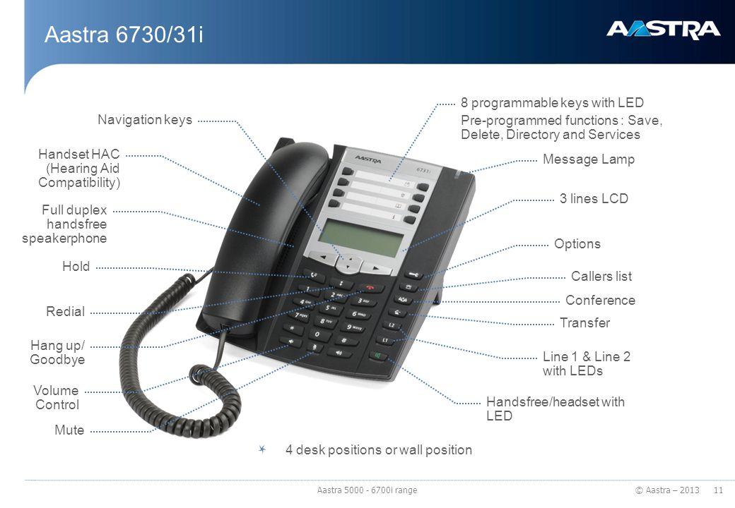 © Aastra – 2013 Aastra 6730/31i 11 Aastra 5000 - 6700i range Navigation keys Handset HAC (Hearing Aid Compatibility) Hold Hang up/ Goodbye Volume Cont