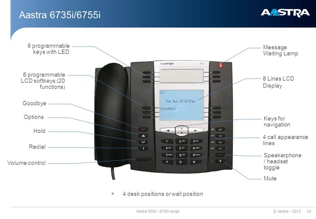© Aastra – 2013 Aastra 6735i/6755i 16 Aastra 5000 - 6700i range 6 programmable keys with LED Goodbye Options Hold Redial Volume control Message Waitin