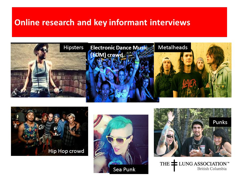 Online research and key informant interviews Hipsters Metalheads Hip Hop crowd Punks Electronic Dance Music (EDM) crowd Sea Punk