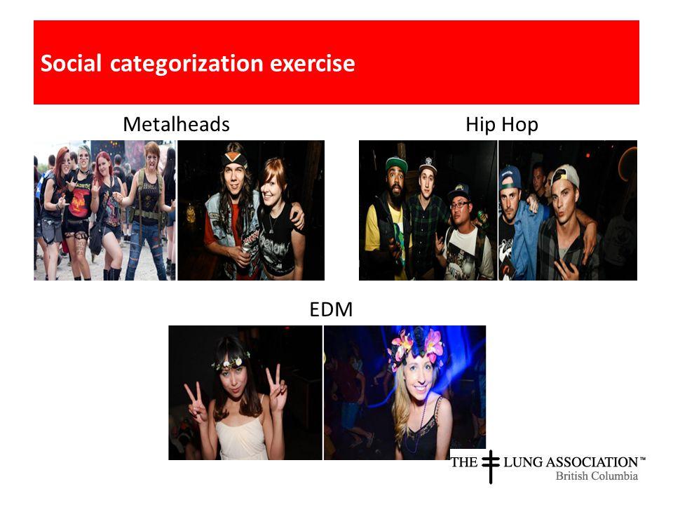 MetalheadsHip Hop EDM