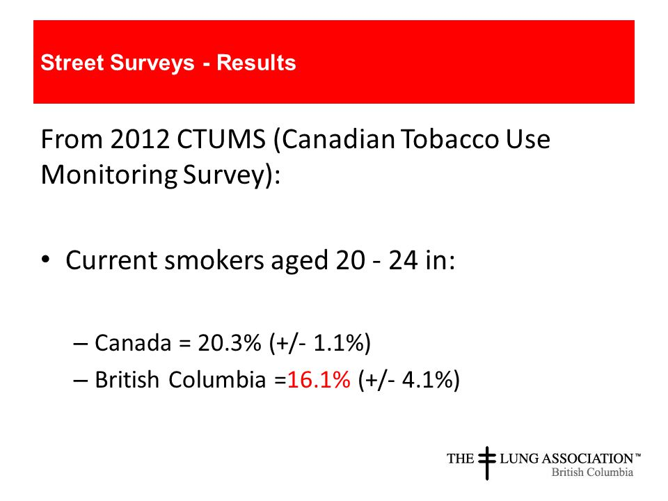 From 2012 CTUMS (Canadian Tobacco Use Monitoring Survey): Current smokers aged 20 - 24 in: – Canada = 20.3% (+/- 1.1%) – British Columbia =16.1% (+/- 4.1%) Street Surveys - Results