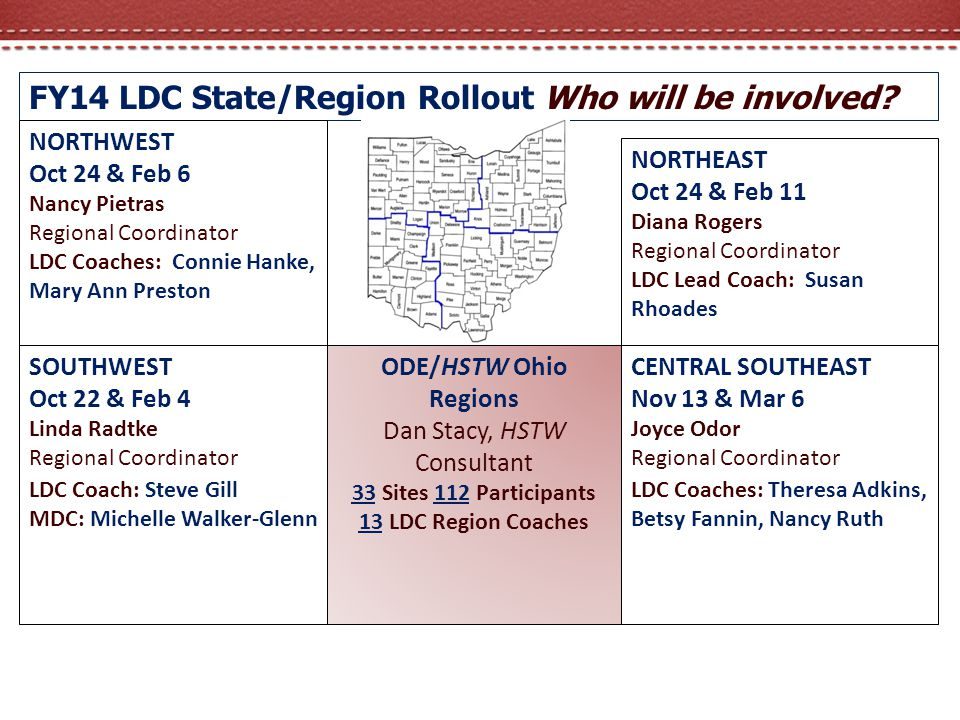 FY14 LDC State/Region Rollout Who will be involved.