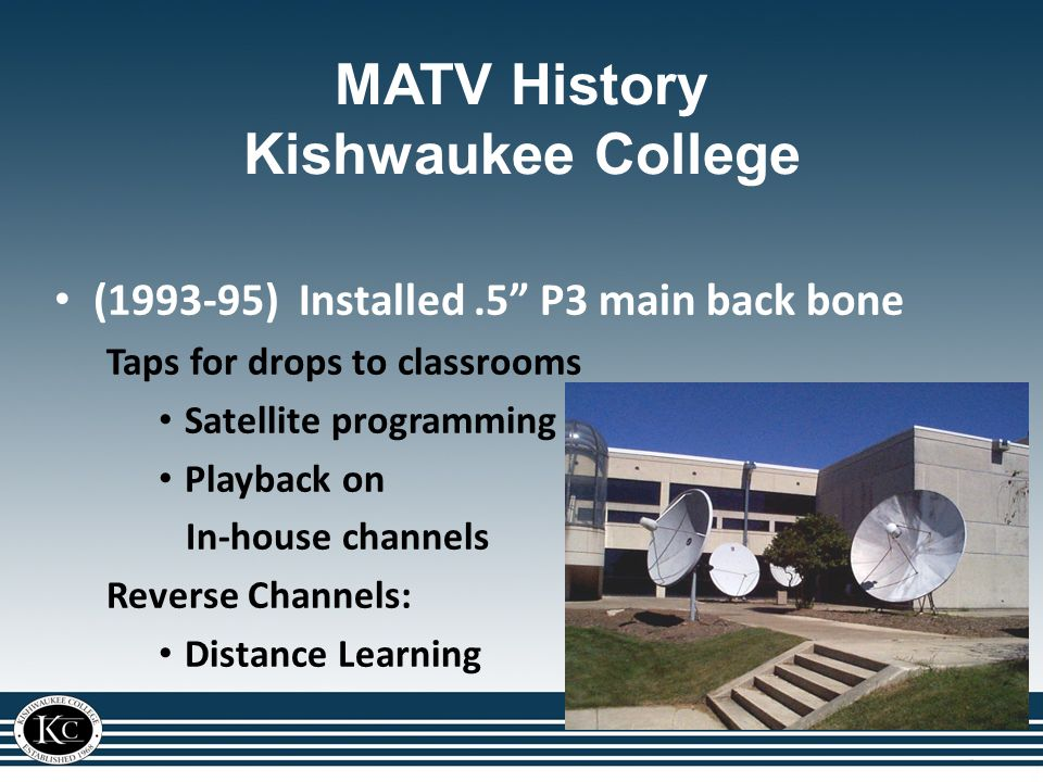 (1993-95) Installed.5 P3 main back bone Taps for drops to classrooms Satellite programming Playback on In-house channels Reverse Channels: Distance Learning MATV History Kishwaukee College