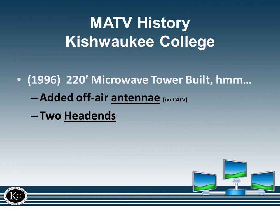 (1996) 220' Microwave Tower Built, hmm… – Added off-air antennae (no CATV)antennae – Two HeadendsHeadends MATV History Kishwaukee College