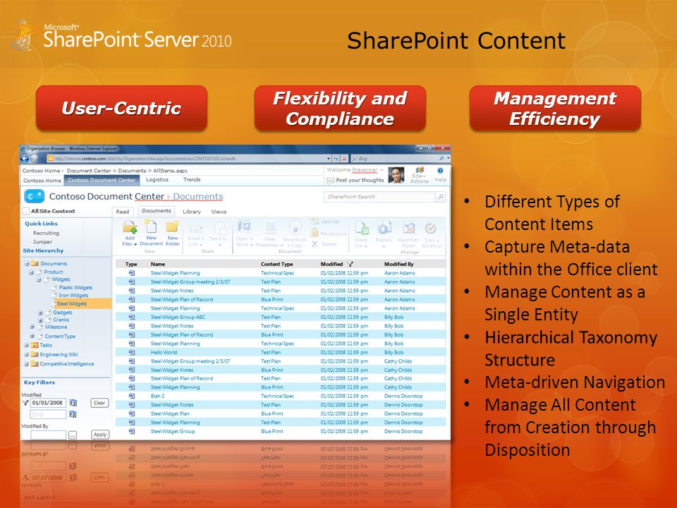 SharePoint Content User-CentricUser-Centric Flexibility and Compliance Management Efficiency
