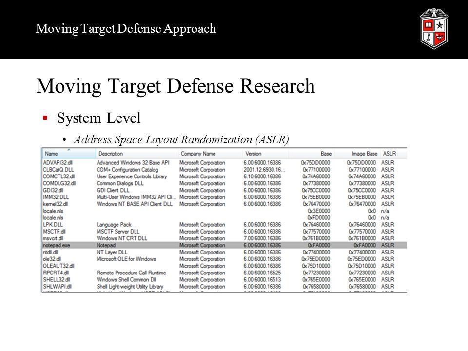 Moving Target Defense Approach Moving Target Defense Research  Network Level Mutable Network (MUTE) –Random address hopping –Random finger printing
