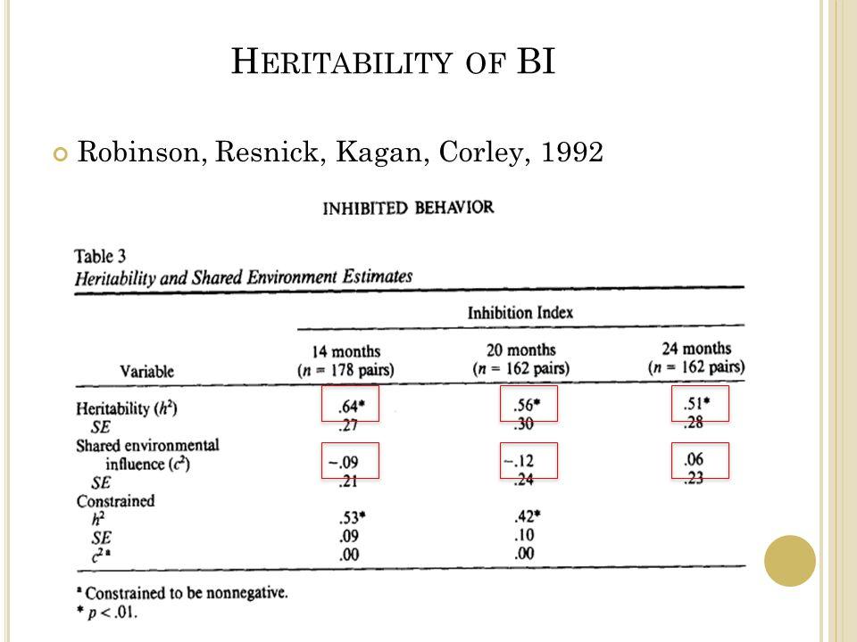 H ERITABILITY OF BI Robinson, Resnick, Kagan, Corley, 1992